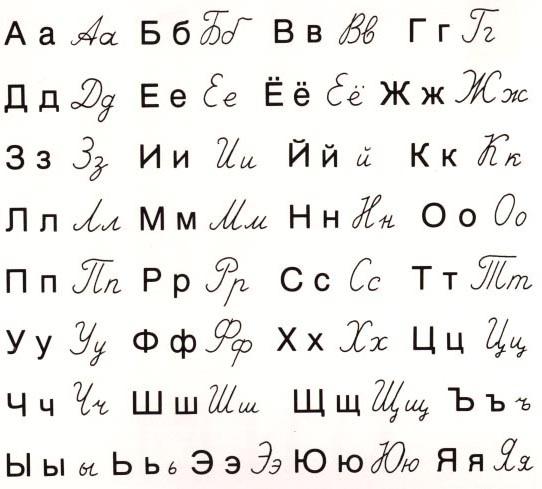Rusų kalbos abėcėlė